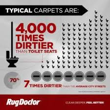 Rug Doctor Coupon 10 You Will See This Rug Doctor Stand In Over 300 Tesco Supermarkets