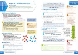 ocr gateway gcse chemistry all in one revision and practice