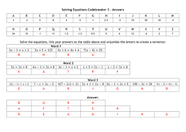 solving equations code breaker and card sort by mhorrocks87
