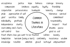 betrayal themes in literature themes cswriters