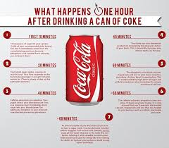 what a can of coca cola really does to your in just an hour