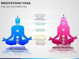 meditation yoga powerpoint template free download powerpoint