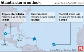 Mexico Hurricane Map by Pm Makes 32m Available For Hurricane Irma Aftermath In Caribbean