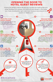 75 best hotels images on pinterest hospitality infographics and