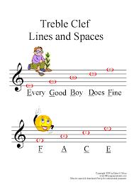 helpsheet treble clef lines u0026 spaces
