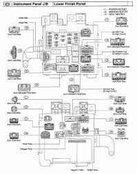 2007 camry radio fuse location wiring amazing wiring diagram