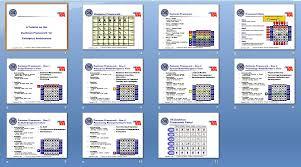framework design new extended enterprise architecture framework room ideas