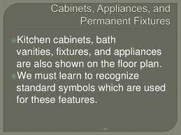 Kitchen Floor Plan Symbols Appliances Reading Floor Plans
