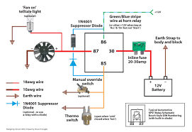 electric fan relay wiring diagram saleexpert me within with at