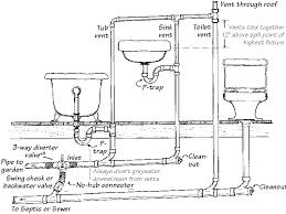 209 best plumbing images on pinterest plumbing pex plumbing and