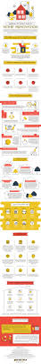 essential home renovation tips infographic everyday how to