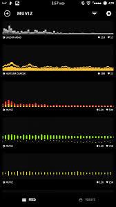 enjoy music visualization on every screen with muviz nav bar audio