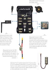pixhawk wiring quick start u2014 plane documentation