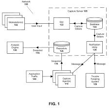 patent us8140665 managing captured network traffic data google