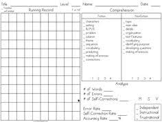 running record tracking forms editable teacher students and