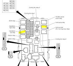 nissan x trail 2003 fuse box diagram nissan wiring diagrams for