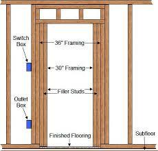 Framing Exterior Door Building For Future Accessibility Doorways