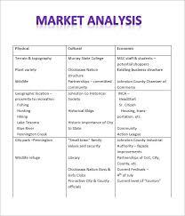 analysis sample work analysis sample 8 activity analysis