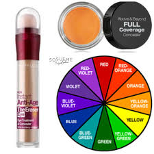 dark circles be gone top product combo for tackling dark under
