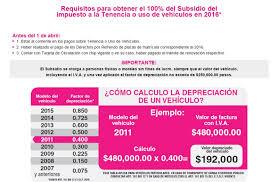 pago de tenencia 2014 df beneficio en el df en pago de la tenencia 2016 idc