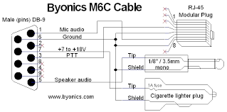 cigarette lighter plug wiring diagram wiring diagram and