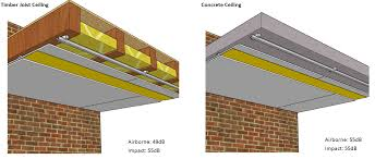 concrete ceiling isomax clip system for ceilings