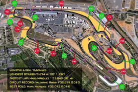 map of le mans le mans speed map pecinogp