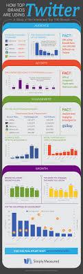simply market siege social 214 best digital social media marketing images on