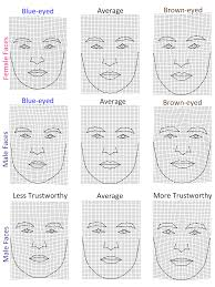 people with brown eyes appear more trustworthy but that u0027s not the