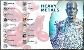 what are the heavy metals on the periodic table periodic table heavy metal in the periodic table periodic table
