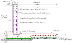 DESIGN OF REINFORCED CONCRETE WALL - Concrete wall design example
