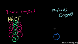 Khan Academy Periodic Table Ionic Bonds And Coulombs Law Khan Academy