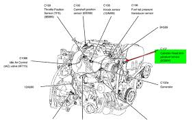 2000 ford focus cooling system diagram where is the temperature sensor that sends the signal to turn on