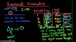 ap physics 1 rotational motion 1 rotational kinematics