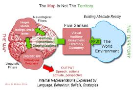 the map is not the territory of in the mind the map is not the territory