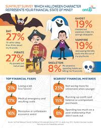 is halloween a national holiday suntrust onup achieve financial confidence