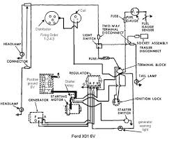 ford tractor 1920 sel wiring diagram 1920 ford tractor