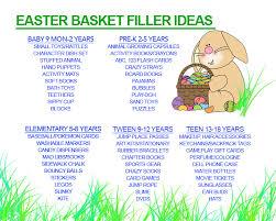 easter gift ideas for kids easter basket inspiration for kids