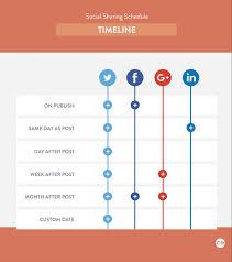 12 free social media templates smartsheet annualcontentcal saneme