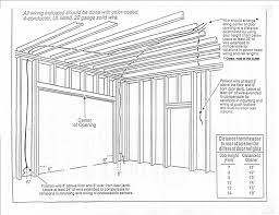 garage how to frame a garage door home garage ideas