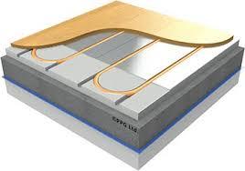 floating floor underfloor heating systems