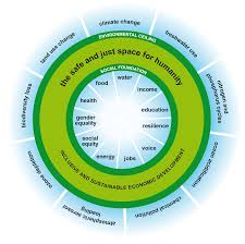 Jobs Economics Degree by The Doughnut Of Justice A New Way To Think About Growth Grist