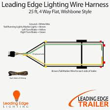 trailer lights troubleshooting 7 pin great boat trailer wiring diagram 5 way trailer wiring diagram 7 pin