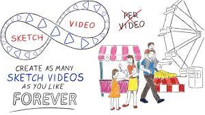 easy sketch pro video maker fx import youtube