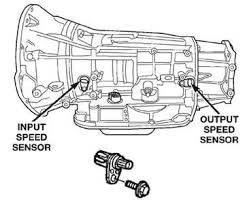 03 ford explorer transmission location of input transmission sensor 2003 ford explorer fixya