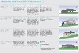 100 sloped lot house plans plan 24367tw craftsman on the for back