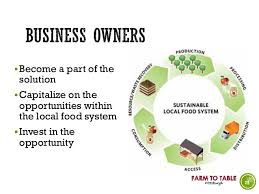 from farm to table farm to table pittsburgh eat local food