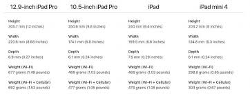 how much do ipads cost on black friday ipad buying guide 2017 which ipad should i buy macworld uk