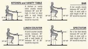 Types Of Wood Joints Pdf by A Guide To Different Types Of Barstools And Counter Stools