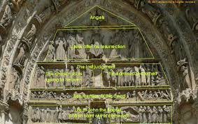 Gothic Architecture Floor Plan Bazas Cathedral Bazas Iconography And Architectural Styles